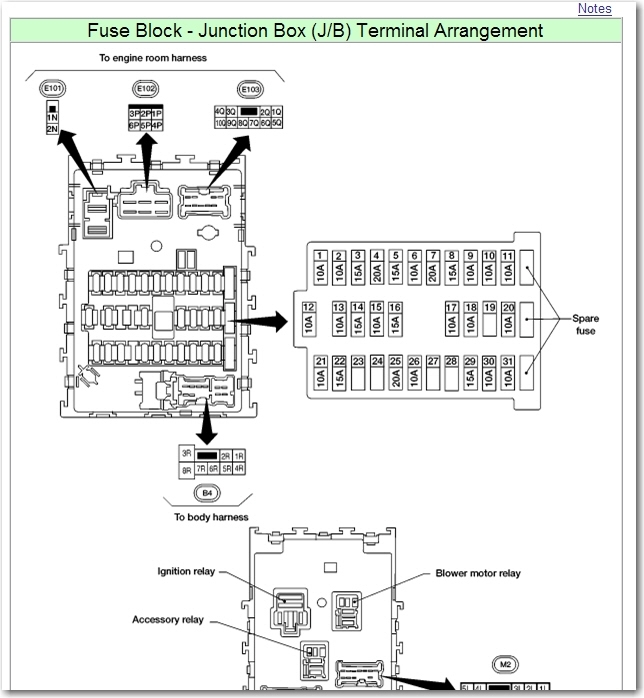 2002 nissan sentra se r spec v which fuse controls the ecu hood throughout 2005 nissan sentra fuse box?resize\=644%2C698\&ssl\=1 juke nissan altima fuse block diagram wiring diagrams 2012 nissan juke fuse box diagram at gsmx.co
