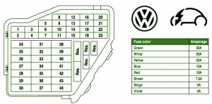04 Jetta Fuse Box Diagram | Fuse Box And Wiring Diagram