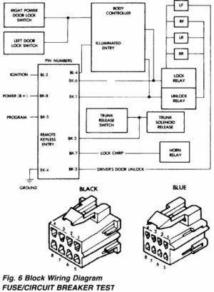 1999 Chrysler Lhs Fuse Box Diagram | Fuse Box And Wiring Diagram