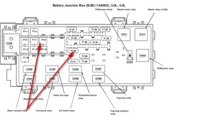 2003 Ford Ranger Fuse Box Diagram   Fuse Box And Wiring