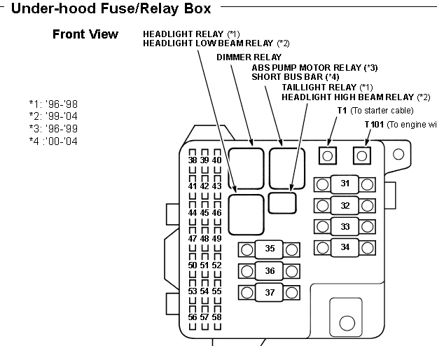 2004 acura rl fuse box 2004 automotive wiring diagrams with 2004 acura tl fuse box diagram?resize\\\\\\\\\\\\\\\\\\\\\\\\\\\\\\\\\\\\\\\\\\\\\\\\\\\\\\\\\\\\\\\=624%2C494\\\\\\\\\\\\\\\\\\\\\\\\\\\\\\\\\\\\\\\\\\\\\\\\\\\\\\\\\\\\\\\&ssl\\\\\\\\\\\\\\\\\\\\\\\\\\\\\\\\\\\\\\\\\\\\\\\\\\\\\\\\\\\\\\\=1 breathtaking mdx fuse box diagram gallery best image wiring