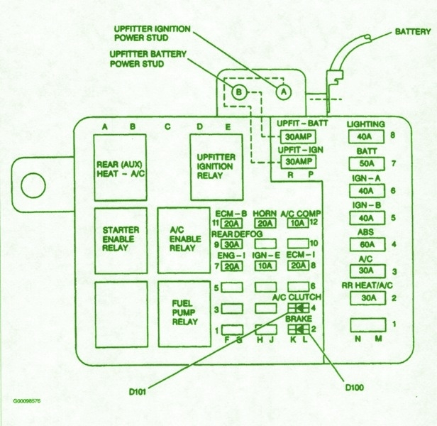 2005 Chevy Astro Van Wiring Diagram on 2005 chevy 2500hd wiring diagram, 2005 chevy trailblazer wiring diagram, 2005 chevy impala wiring diagram, 2005 chevy silverado 1500 wiring diagram,