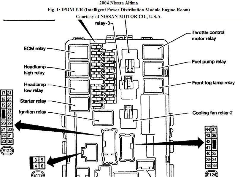 2005 nissan 350z fuse box diagram vehiclepad 2005 nissan with nissan altima fuse box diagram 2004 nissan maxima engine partment fuse box nissan wiring nissan almera fuse box diagram at soozxer.org