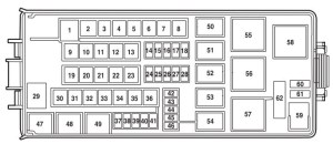 2005 Ford Five Hundred Fuse Box Diagram | Fuse Box And