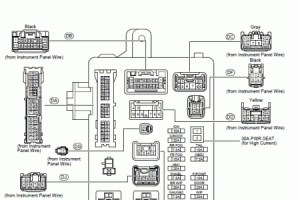 2007 Toyota Camry Fuse Box | Fuse Box And Wiring Diagram