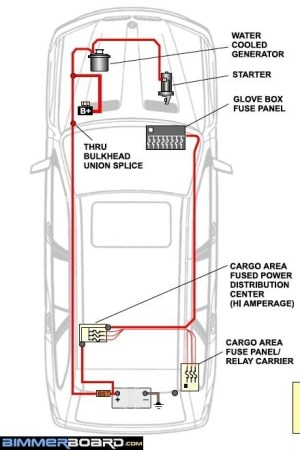 2005 Bmw Z4 Fuse Box Diagram | Fuse Box And Wiring Diagram
