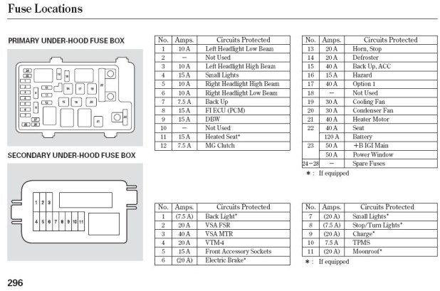 2007 Jeep Comp Wiring Diagrams Jeep Stereo Wiring Diagram Jeep – Jeep Liberty Stereo Wiring Diagram