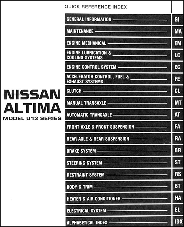 2008 Nissan Altima Fuse Box