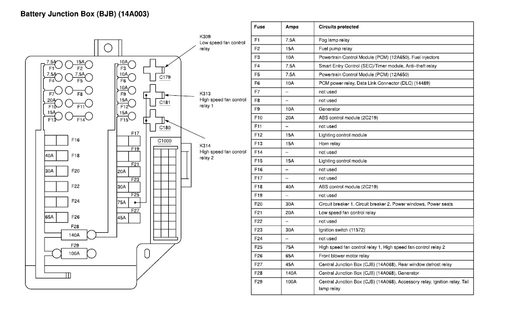 Remarkable Nissan Fuse Box Translation Pictures - Best Image ...
