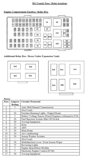 Ford Transit Connect Fuse Box Diagram | Fuse Box And