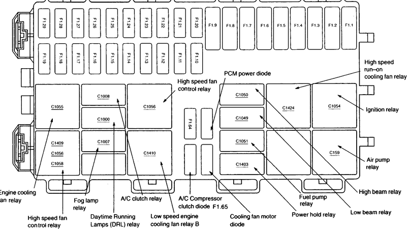2000 ford focus fuse box location detailed wiring diagrams 2010 ford focus fuse box diagram 2000 ford focus fuse panel diagram 2001 ford focus fuse box location 2000 ford focus fuse box location