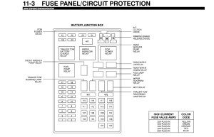 2002 Ford Expedition Fuse Box Diagram 2002 Suzuki Grand