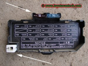 89 Toyota Pickup Fuse Box | Fuse Box And Wiring Diagram