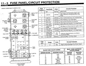 94 Ford Ranger Fuse Box | Fuse Box And Wiring Diagram