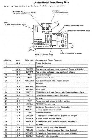 Fuse Box And Wiring Diagram  Part 174