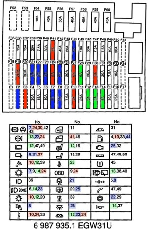 2005 Bmw 525I Fuse Box Diagram | Fuse Box And Wiring Diagram