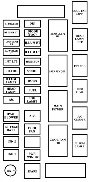 2008 Chevy Aveo Fuse Box | Fuse Box And Wiring Diagram