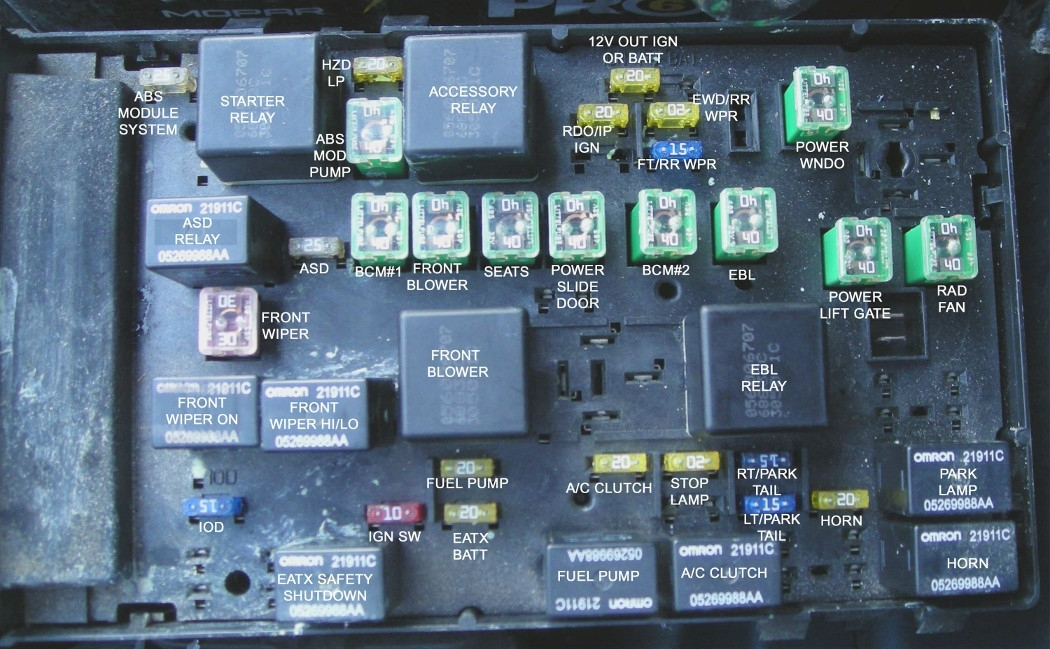 2003 chrysler grand voyager fuse box location   45 wiring