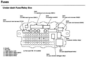 2012 Honda Civic Fuse Box Diagram | Fuse Box And Wiring