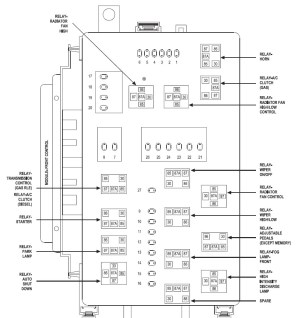 2007 Dodge Charger Fuse Box Diagram | Fuse Box And Wiring Diagram