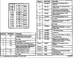 1994 Ford F250 Diesel Fuse Box Diagram  Auto Electrical