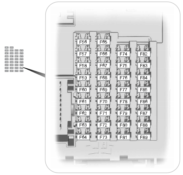 Ford Transit Connect Fuse Box Online Wiring Diagram