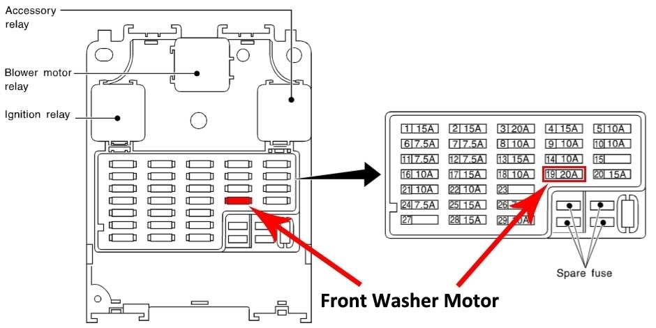 front windshield sprayers not working ahh nissan forum in nissan primera fuse box diagram fuse diagram for nissan note nissan wiring diagram schematic nissan note fuse box layout at eliteediting.co
