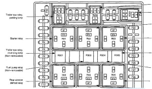 2003 Ford Expedition Fuse Box For Sale | Fuse Box And Wiring Diagram