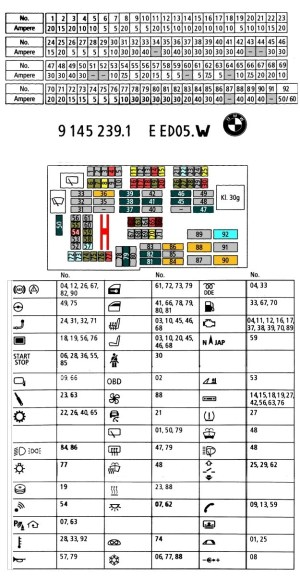 2006 Bmw 325I Fuse Box | Fuse Box And Wiring Diagram