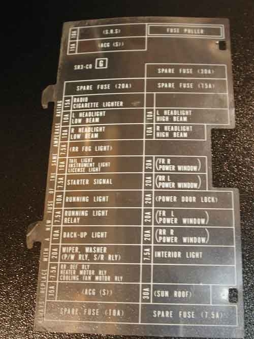 Honda Fuse Diagram 97 Civic