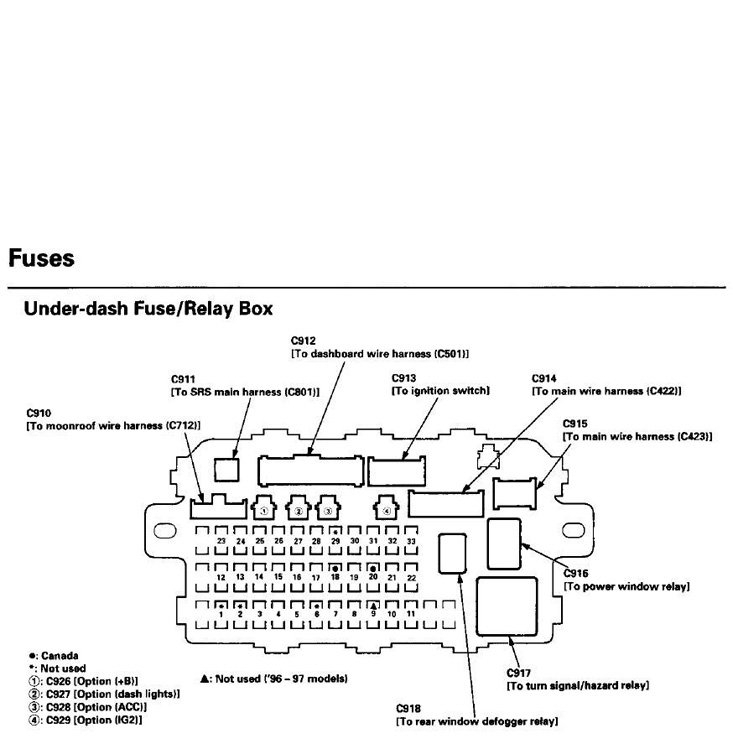 honda civic fuse box diagrams honda tech regarding 97 honda civic ex fuse box diagram honda civic ex fuse box diagram honda schematics and wiring diagrams 97 civic under hood fuse box diagram at crackthecode.co