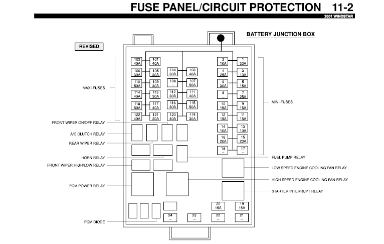 i desperately need a fuse panel diagram for a 2001 ford windstar inside 2001 ford windstar fuse box diagram?resize\\\=665%2C422\\\&ssl\\\=1 ford freestyle fuel pump wiring diagram wiring diagram simonand pump wiring diagram at fashall.co