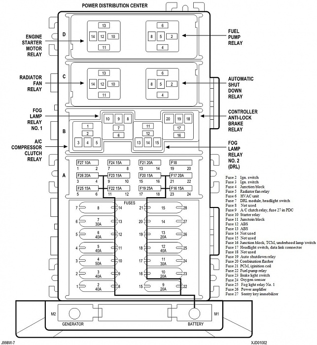 jeep fuse box diagram jeep automotive wiring diagrams inside 1995 jeep wrangler fuse box diagram?resized643%2C7006ssld1 1995 jeep cherokee fuse box ford contour fuse box \u2022 free wiring 1998 jeep grand cherokee interior fuse box diagram at alyssarenee.co