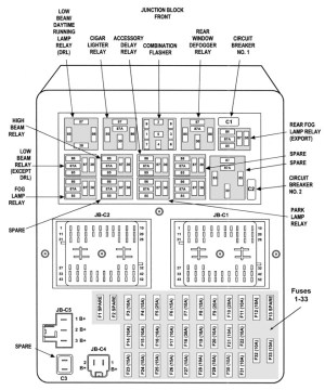 2001 Jeep Grand Cherokee Laredo Fuse Box Diagram | Fuse