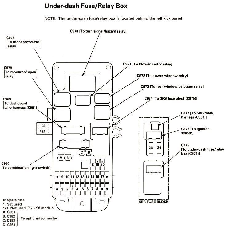 97 Honda Prelude Fuse Diagram Anything Wiring Diagrams U2022 Rh Johnparkinson Me Ford Mustang Fuel Pump: Honda Accord Fuel Pump Wiring Diagram At Hrqsolutions.co