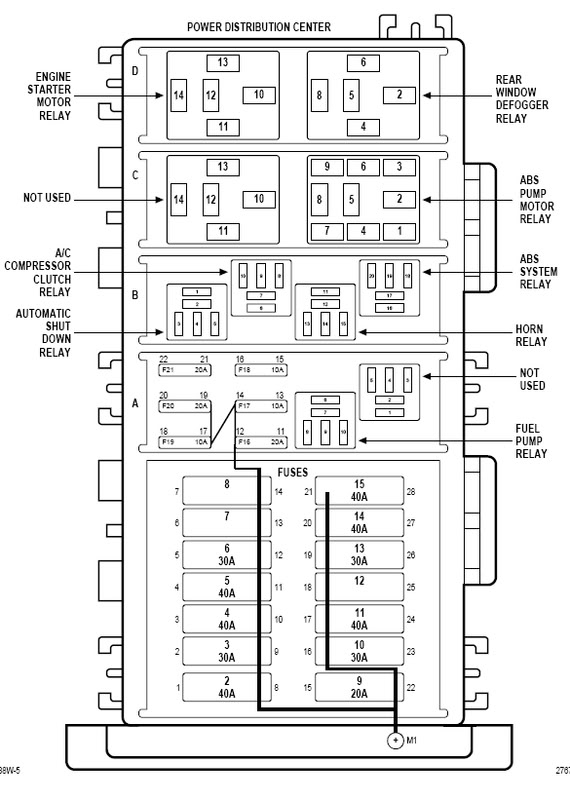 pdc fuse diagram jeepforum regarding 1998 jeep wrangler fuse box diagram jeep wrangler under hood fuse box jeep wiring diagrams for diy 2014 Jeep Wrangler Fuse Box Diagram at gsmportal.co