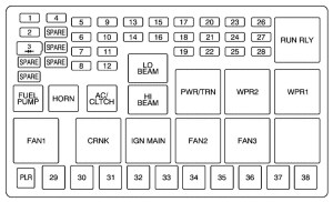 For A 2002 745i Fuse Diagram  Wiring Data