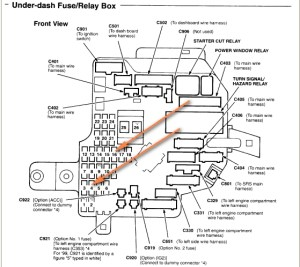2002 Acura Rl Fuse Box Diagram | Fuse Box And Wiring Diagram