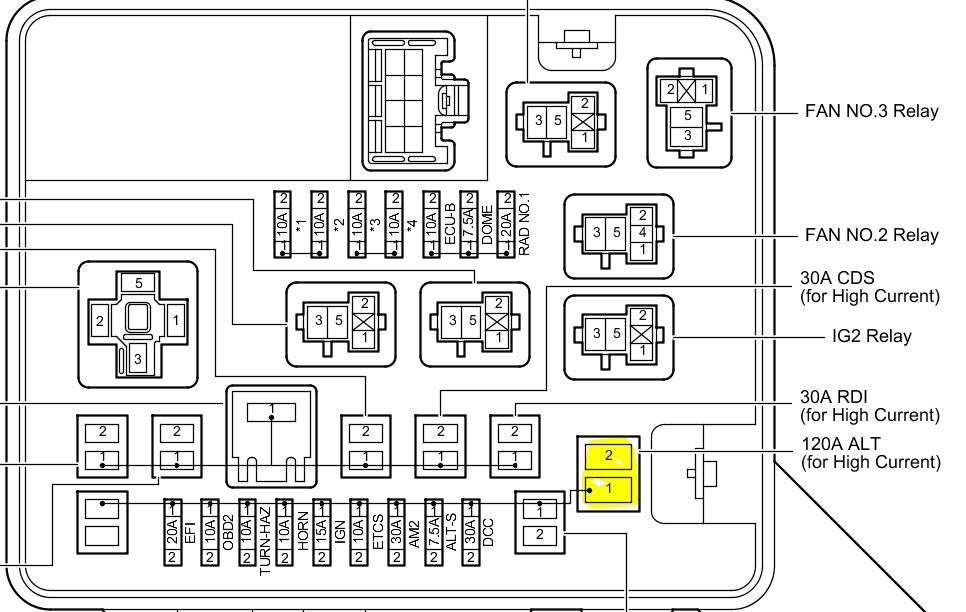scion tc scion tc fuse box location within 2005 scion tc fuse box diagram?resize\=665%2C421\&ssl\=1 2006 scion xb horn wiring diagram 2006 wiring diagrams collection  at crackthecode.co