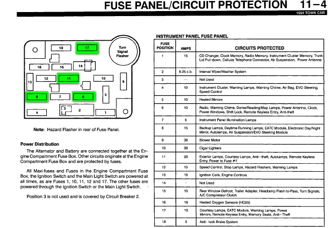 exterior 2004 lincoln town car fuse box diagram car wiring rh ethermag co 99 lincoln town car interior fuse box diagram