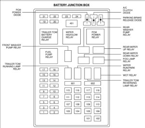 2002 Ford Expedition Fuse Box Panel Diagram | Fuse Box And Wiring Diagram