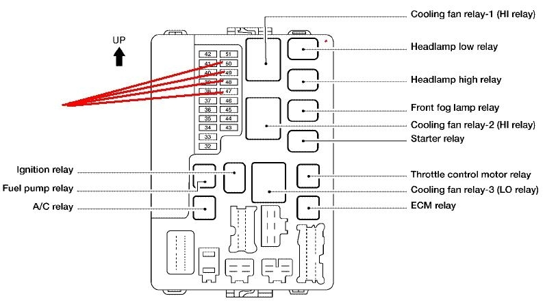 Breathtaking Nissan Altima Fuse Box Diagram 2003 Gallery Best