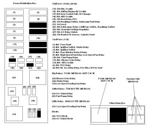 2007 Ford Taurus Fuse Box Diagram | Fuse Box And Wiring Diagram