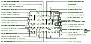 2005 Chevy Silverado 1500 Fuse Box Diagram | Fuse Box And