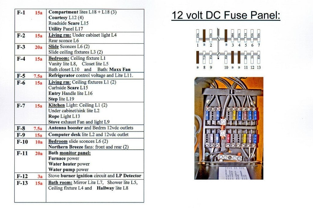 Freightliner Fl70 Fuse Diagram. Wiring. Wiring Diagram Images