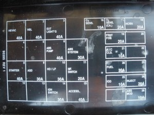 2008 Jeep Wrangler Fuse Box Location | Fuse Box And Wiring Diagram