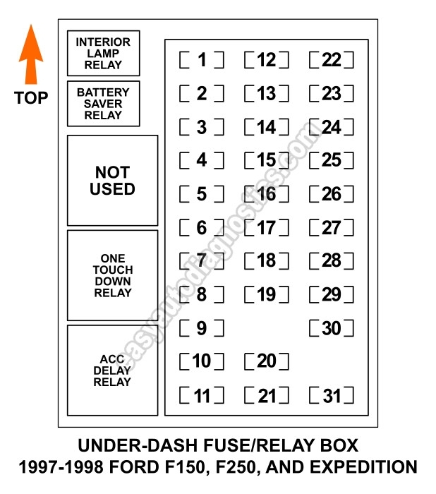 Fuse 250 Ford Location Super Duty C 2005 Xl Relay F