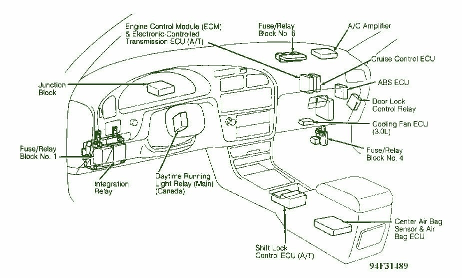 wiring diagram for 1998 toyota camry ireleast intended for 98 toyota camry fuse box toyota camry 1994 fuse box diagram toyota wiring diagram gallery GM Factory Wiring Diagram at gsmx.co