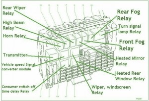 Freightliner Fl112 Fuse Box Diagram | Fuse Box And Wiring