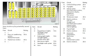 Vauxhall zafira a fuse box diagram  Wiring images